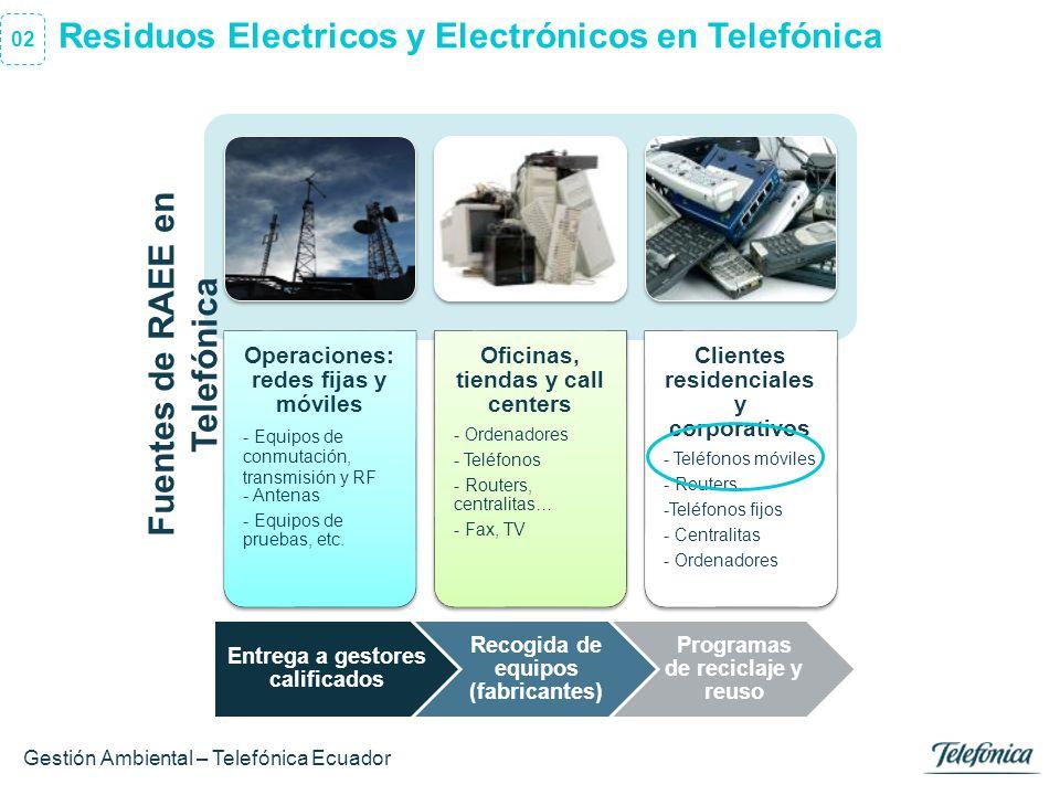 3 Área Razón Social Residuos Electricos y Electrónicos en Telefónica 02 Operaciones: redes fijas y móviles - Equipos de conmutación, transmisión y RF