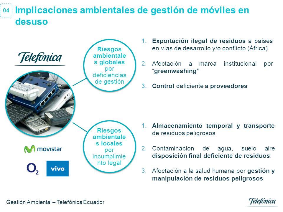 6 Área Razón Social Gestión de móviles en desuso en Telefónica Global Gestión Ambiental – Telefónica Ecuador 05