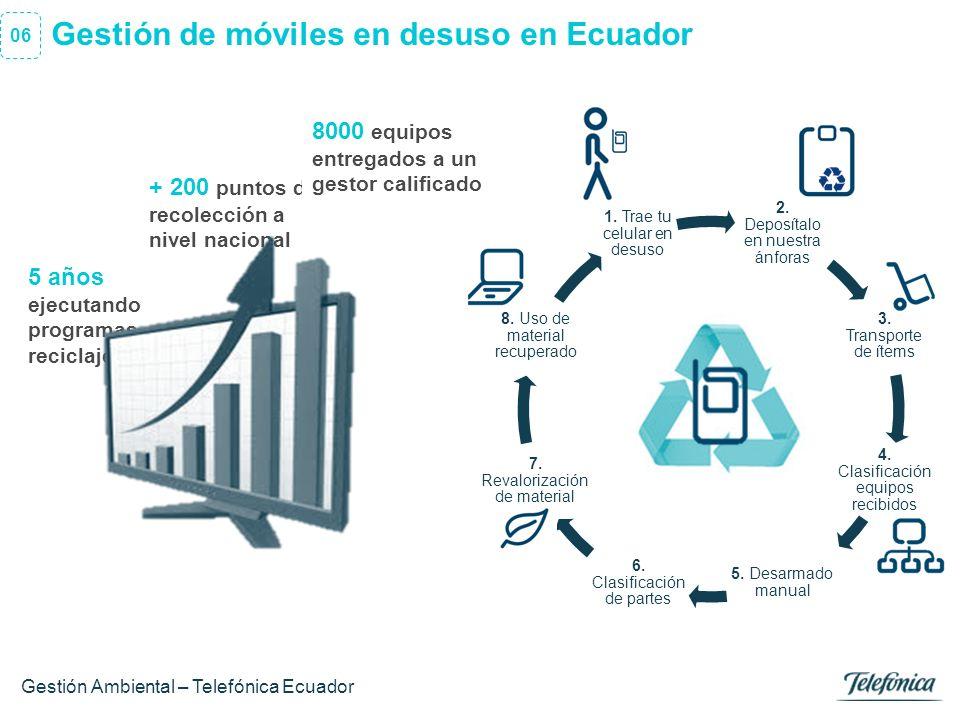 7 Área Razón Social 5 años ejecutando programas reciclaje + 200 puntos de recolección a nivel nacional Gestión de móviles en desuso en Ecuador Gestión