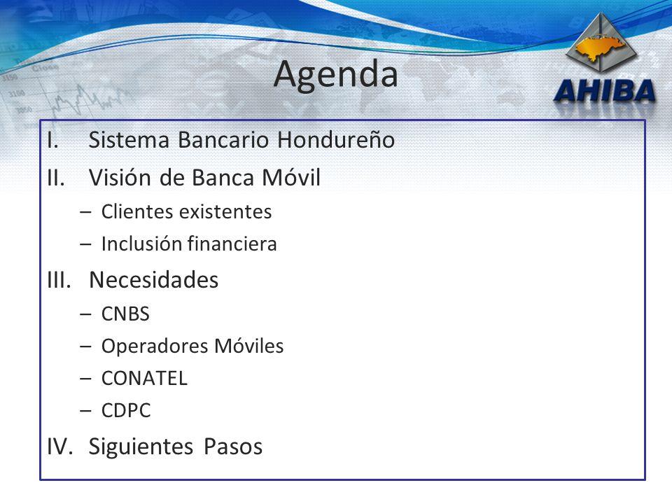 Agenda I.Sistema Bancario Hondureño II.Visión de Banca Móvil –Clientes existentes –Inclusión financiera III.Necesidades –CNBS –Operadores Móviles –CONATEL –CDPC IV.Siguientes Pasos