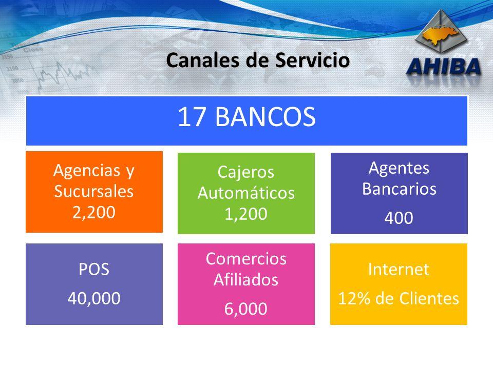 Medios de Pago (promedio mensual) CHEQUES 508,697 cheques L.