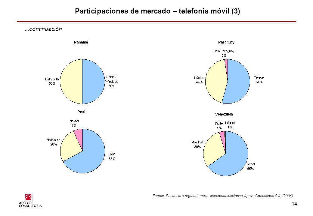 13 Participaciones de mercado – telefonía móvil (2)...continuación Fuente: Encuesta a reguladores de telecomunicaciones, Apoyo Consultoría S.A. (2001)