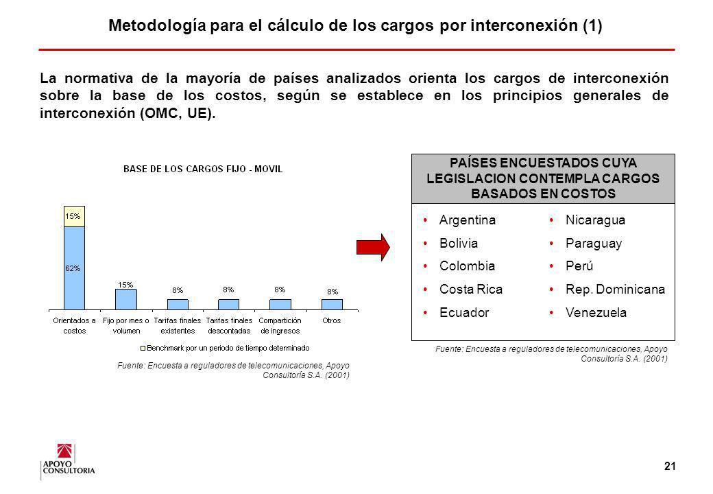20 En un buen número de casos encuestados, los cargos de interconexión se determinan sobre la base de la libre negociación de las partes involucradas.