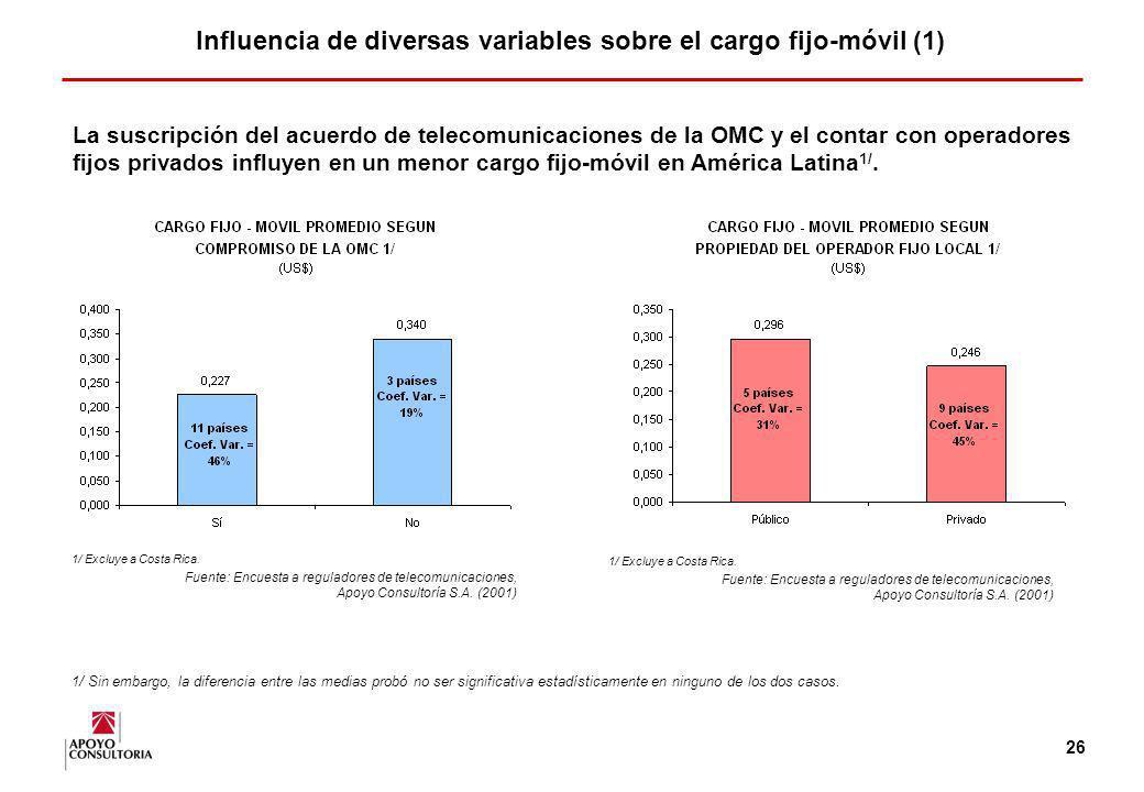 25 Comparación de cargos de interconexión Fuente: OSIPTEL, OVUM, UIT, Apoyo Consultoría S.A. El cargo de interconexión fijo – móvil latinoamericano es