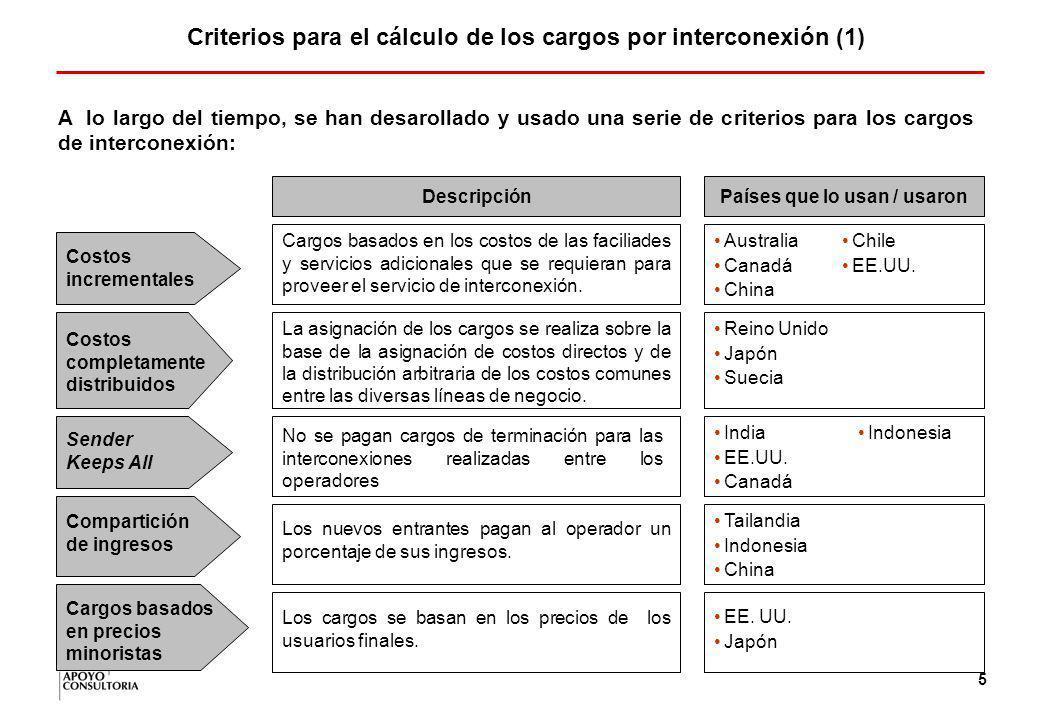 4 Los cargos de terminación en una red móvil – fija local (1) Existen tres cargos de terminación, según las comunicaciones cursadas por los usuarios d