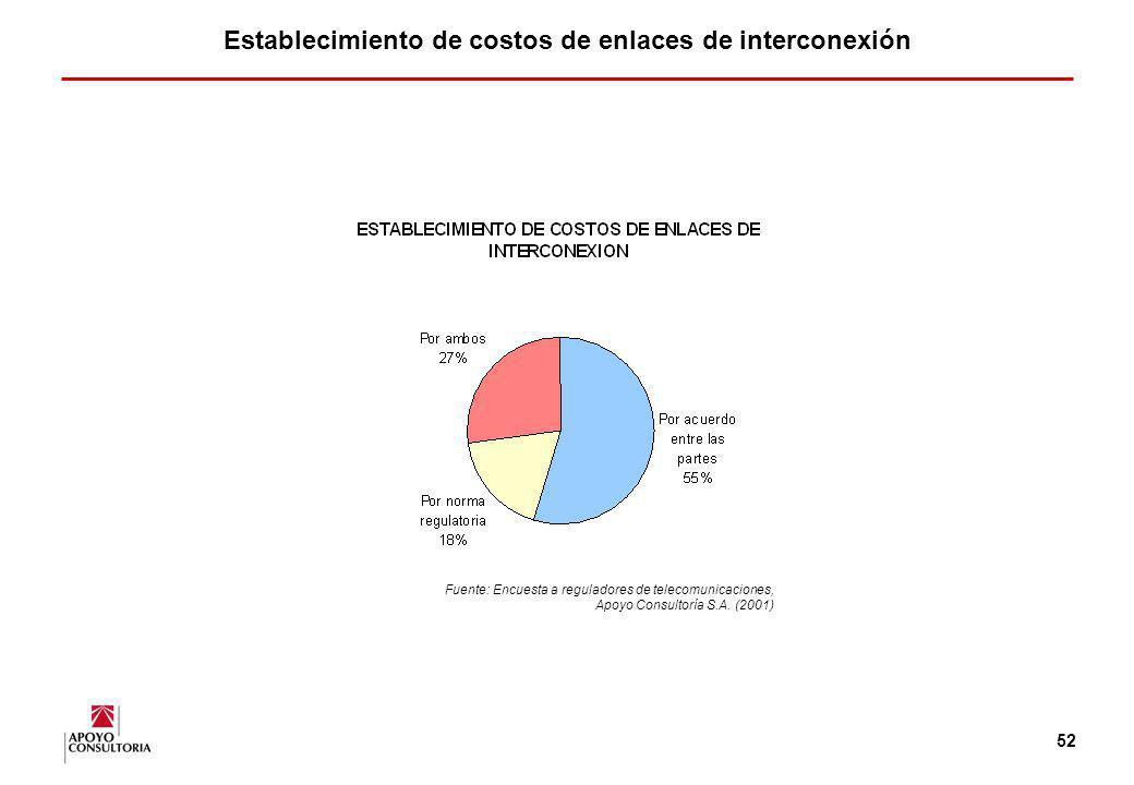 51 Estructura de cargos de interconexión por país ESTRUCTURA DE CARGOS DE INTERCONEXION Fuente: Encuesta a reguladores de telecomunicaciones, Apoyo Co