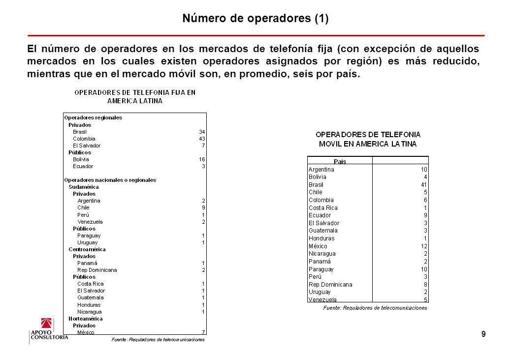 8 Situación de los mercados de telecomunicaciones en América Latina (1) Los mercados de telecomunicaciones en los diferentes países de América Latina