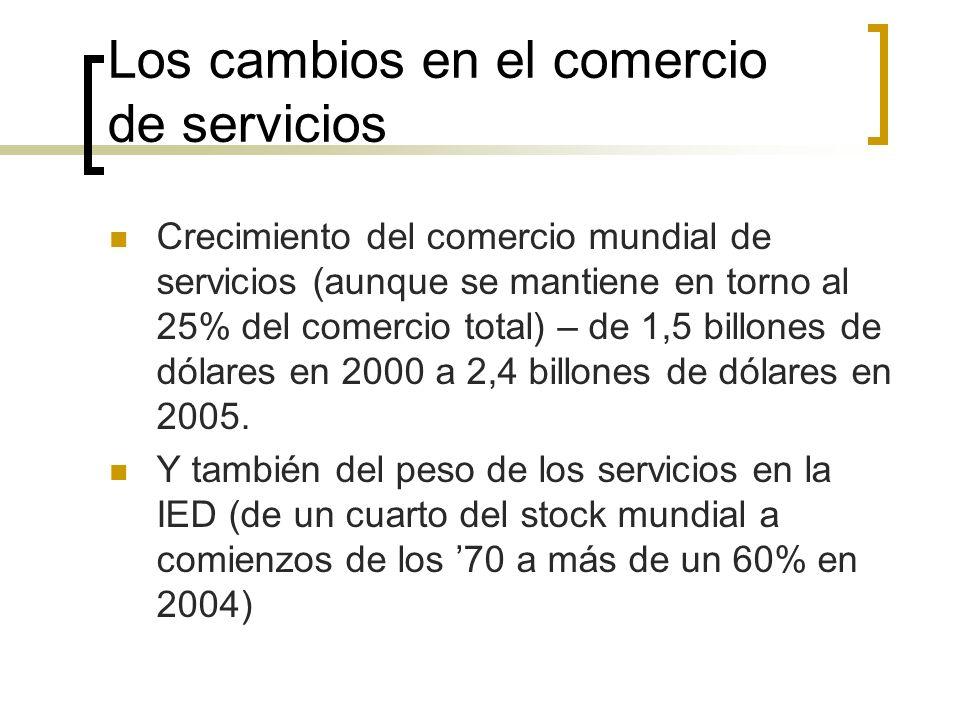 Los cambios en el comercio de servicios Crecimiento del comercio mundial de servicios (aunque se mantiene en torno al 25% del comercio total) – de 1,5