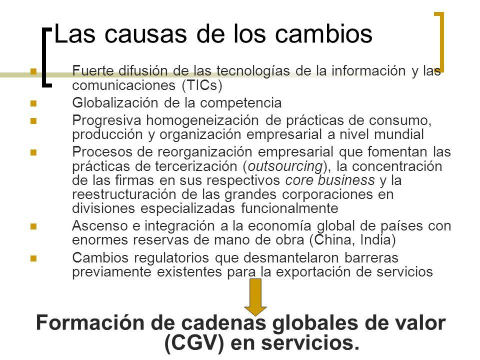 Las causas de los cambios Fuerte difusión de las tecnologías de la información y las comunicaciones (TICs) Globalización de la competencia Progresiva