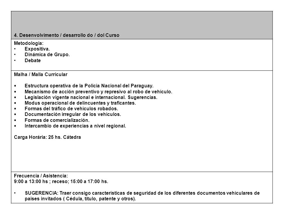 4. Desenvolvimento / desarrollo do / dol Curso Metodologia: Expositiva.