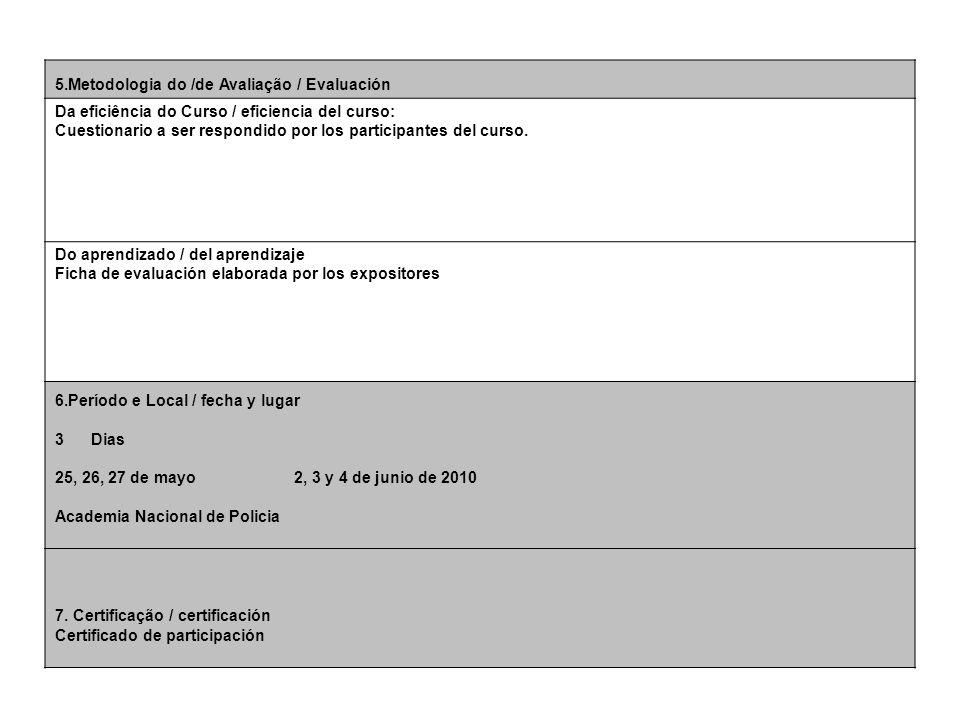 5.Metodologia do /de Avaliação / Evaluación Da eficiência do Curso / eficiencia del curso: Cuestionario a ser respondido por los participantes del curso.