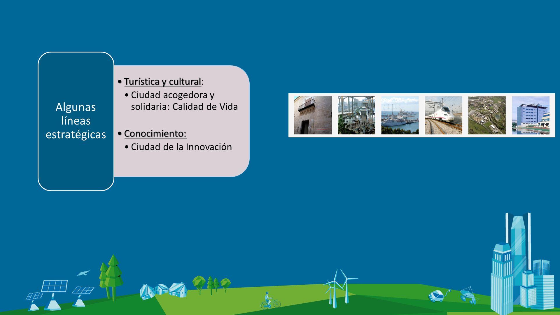 Turística y culturalTurística y cultural: Ciudad acogedora y solidaria: Calidad de Vida Conocimiento:Conocimiento: Ciudad de la Innovación Algunas líneas estratégicas