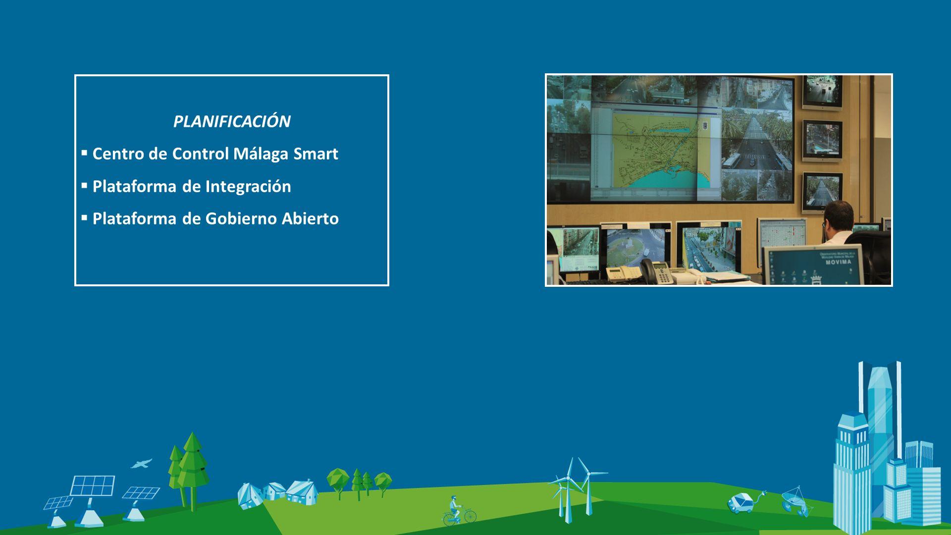 PLANIFICACIÓN Centro de Control Málaga Smart Plataforma de Integración Plataforma de Gobierno Abierto