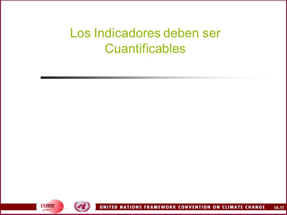1A.11 Los Indicadores deben ser Cuantificables