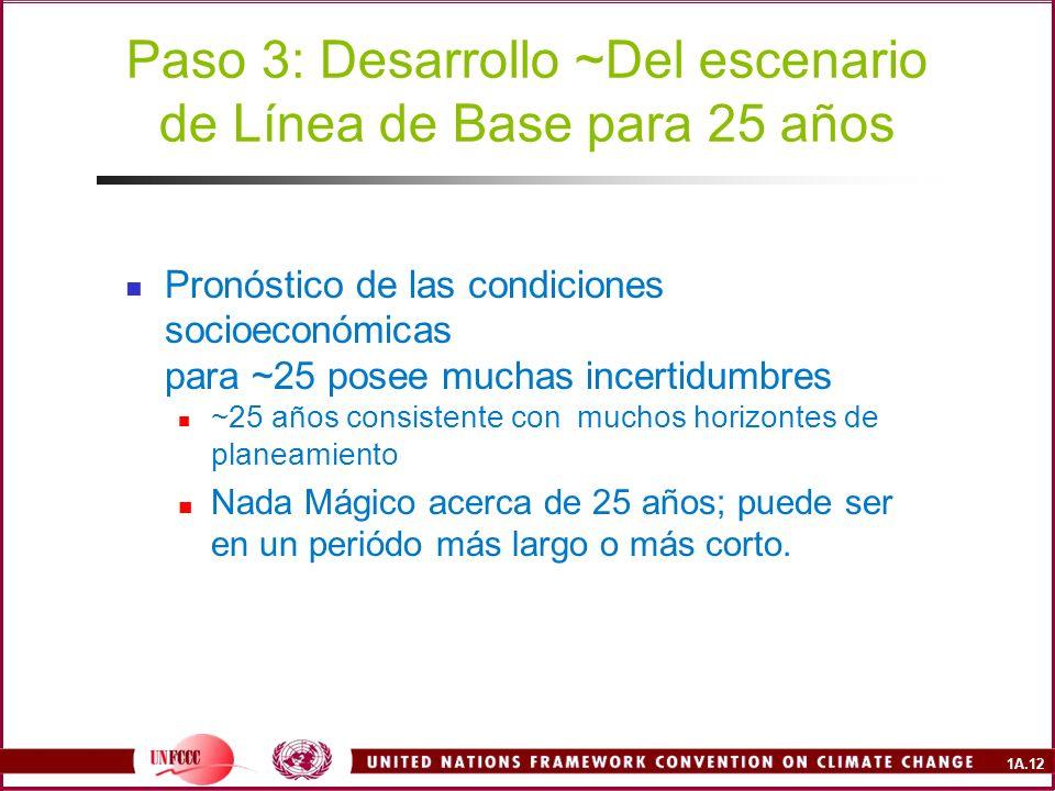 1A.12 Paso 3: Desarrollo ~Del escenario de Línea de Base para 25 años Pronóstico de las condiciones socioeconómicas para ~25 posee muchas incertidumbres ~25 años consistente con muchos horizontes de planeamiento Nada Mágico acerca de 25 años; puede ser en un periódo más largo o más corto.