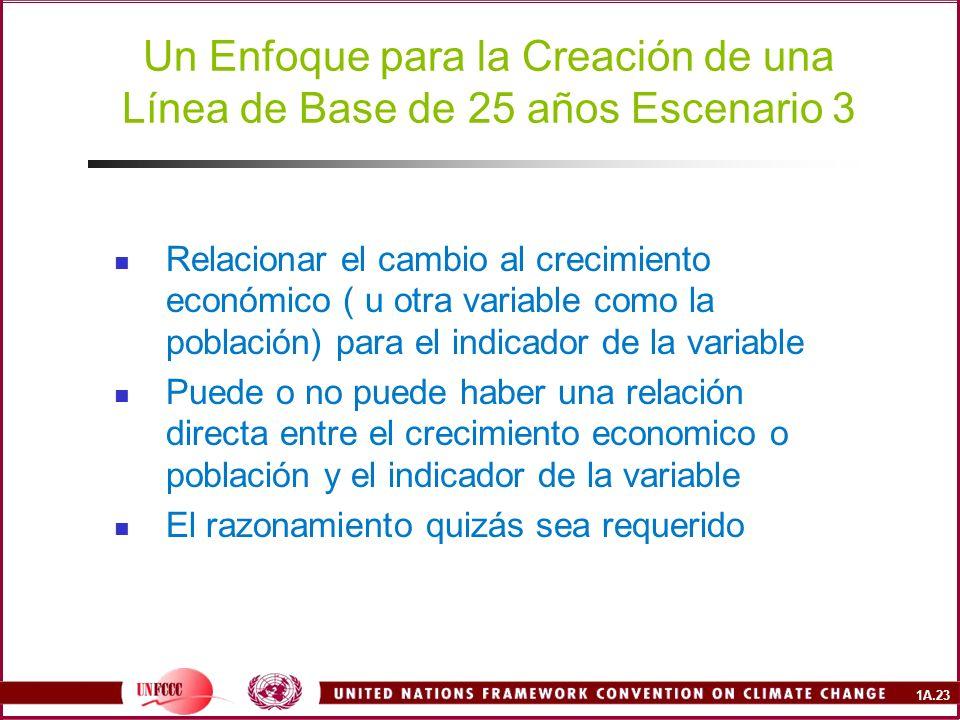 1A.23 Un Enfoque para la Creación de una Línea de Base de 25 años Escenario 3 Relacionar el cambio al crecimiento económico ( u otra variable como la población) para el indicador de la variable Puede o no puede haber una relación directa entre el crecimiento economico o población y el indicador de la variable El razonamiento quizás sea requerido