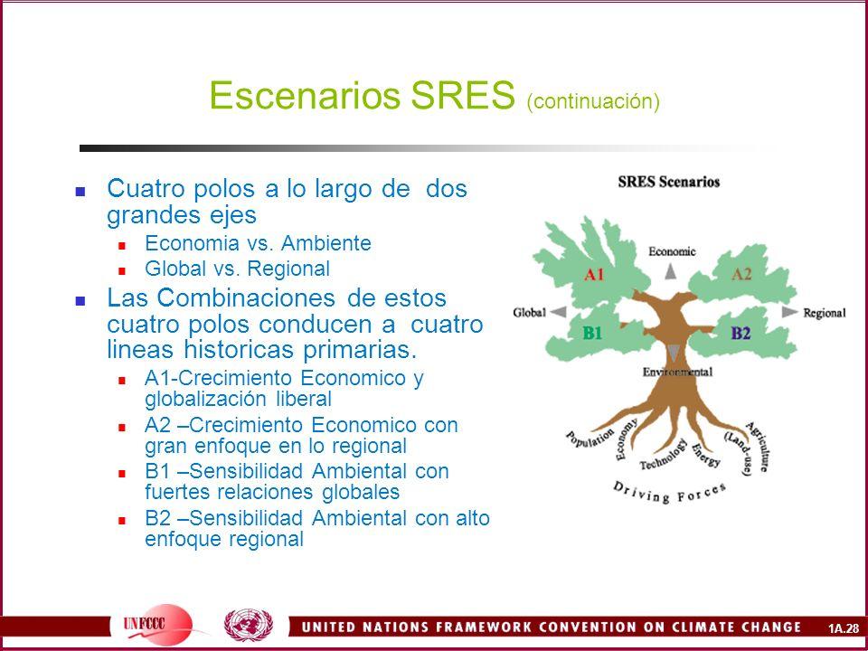 1A.28 Escenarios SRES (continuación) Cuatro polos a lo largo de dos grandes ejes Economia vs.