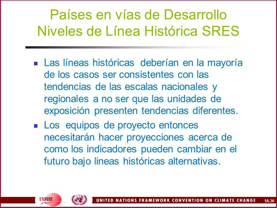1A.30 Países en vías de Desarrollo Niveles de Línea Histórica SRES Las líneas históricas deberían en la mayoría de los casos ser consistentes con las tendencias de las escalas nacionales y regionales a no ser que las unidades de exposición presenten tendencias diferentes.
