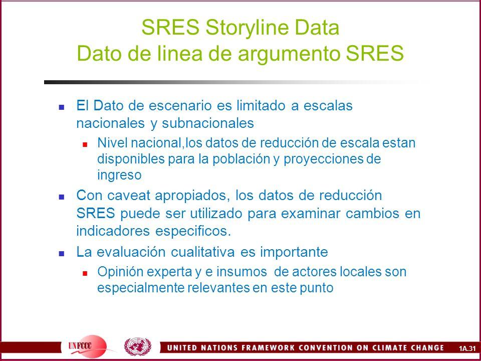 1A.31 SRES Storyline Data Dato de linea de argumento SRES El Dato de escenario es limitado a escalas nacionales y subnacionales Nivel nacional,los datos de reducción de escala estan disponibles para la población y proyecciones de ingreso Con caveat apropiados, los datos de reducción SRES puede ser utilizado para examinar cambios en indicadores especificos.
