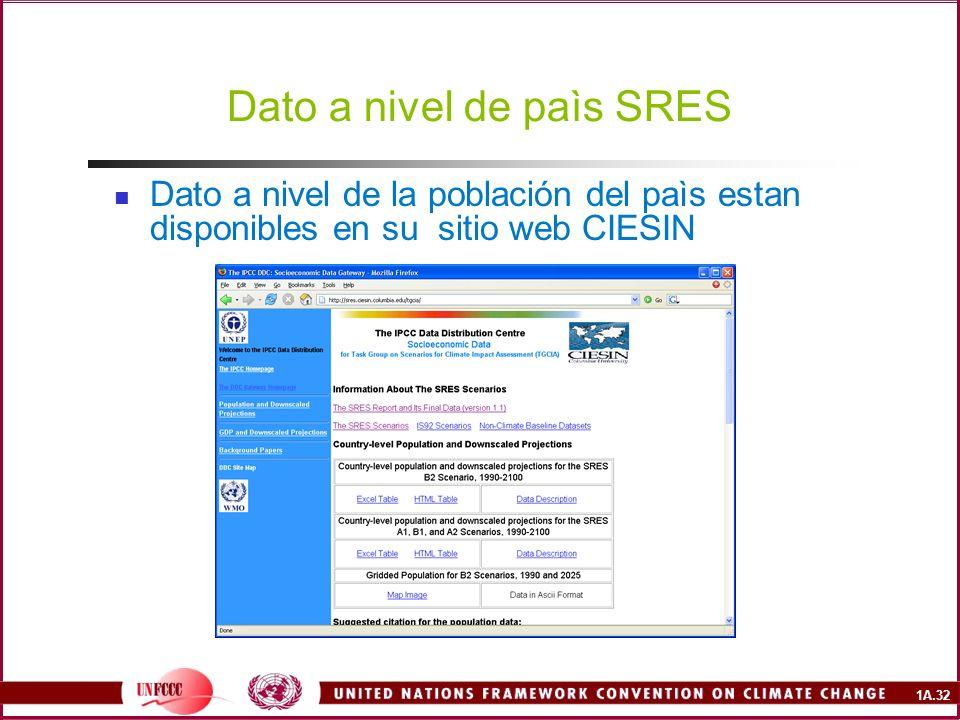 1A.32 Dato a nivel de paìs SRES Dato a nivel de la población del paìs estan disponibles en su sitio web CIESIN