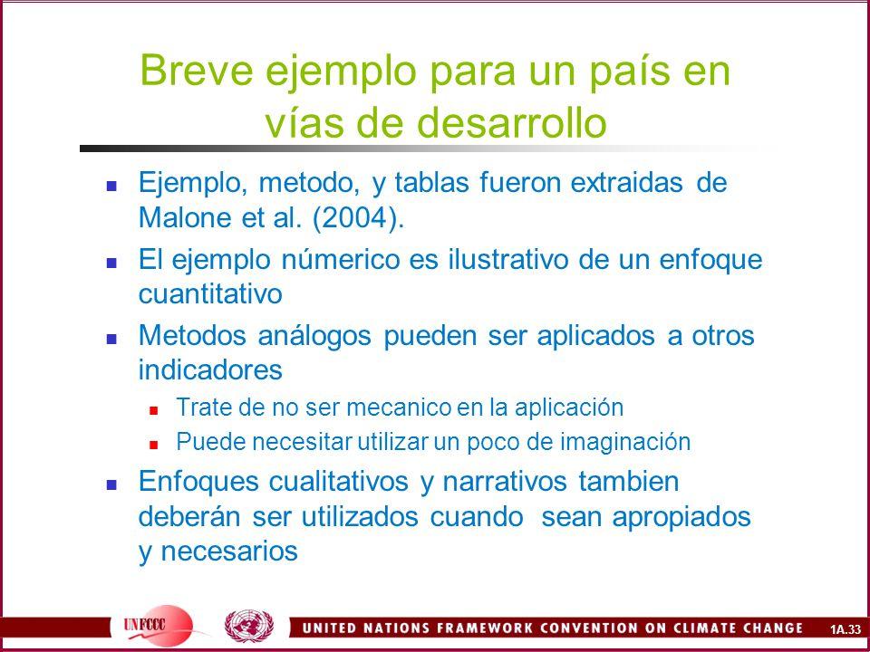 1A.33 Breve ejemplo para un país en vías de desarrollo Ejemplo, metodo, y tablas fueron extraidas de Malone et al.