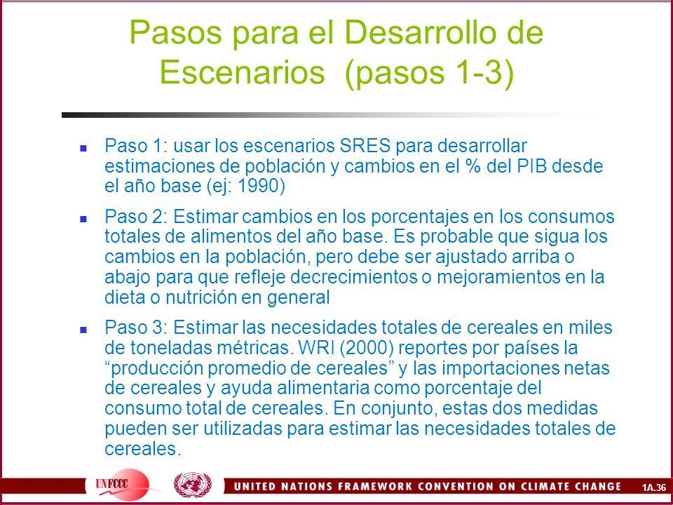 1A.36 Pasos para el Desarrollo de Escenarios (pasos 1-3) Paso 1: usar los escenarios SRES para desarrollar estimaciones de población y cambios en el % del PIB desde el año base (ej: 1990) Paso 2: Estimar cambios en los porcentajes en los consumos totales de alimentos del año base.