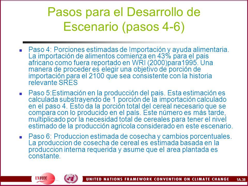 1A.38 Pasos para el Desarrollo de Escenario (pasos 4-6) Paso 4: Porciones estimadas de Importación y ayuda alimentaria.