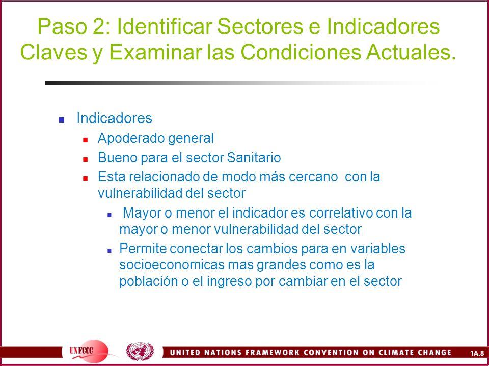 1A.8 Paso 2: Identificar Sectores e Indicadores Claves y Examinar las Condiciones Actuales.