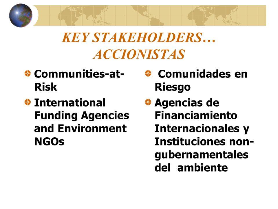 KEY STAKEHOLDERS… ACCIONISTAS Communities-at- Risk International Funding Agencies and Environment NGOs Comunidades en Riesgo Agencias de Financiamient