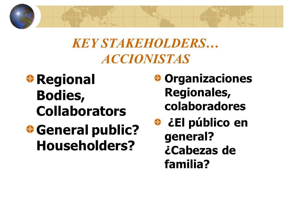 KEY STAKEHOLDERS… ACCIONISTAS Regional Bodies, Collaborators General public? Householders? Organizaciones Regionales, colaboradores ¿El público en gen