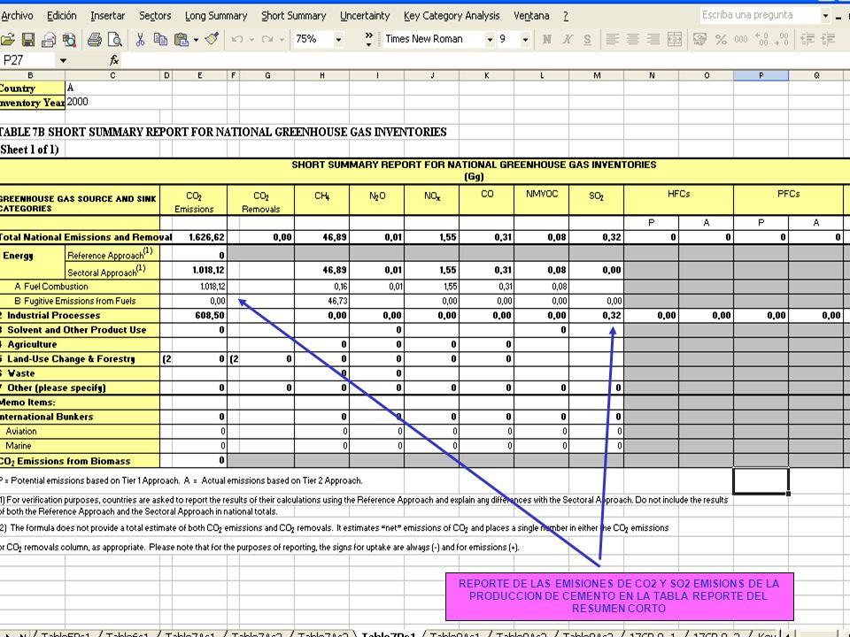 6C.15 15 REPORTE DE LAS EMISIONES DE CO2 Y SO2 EMISIONS DE LA PRODUCCION DE CEMENTO EN LA TABLA REPORTE DEL RESUMEN CORTO