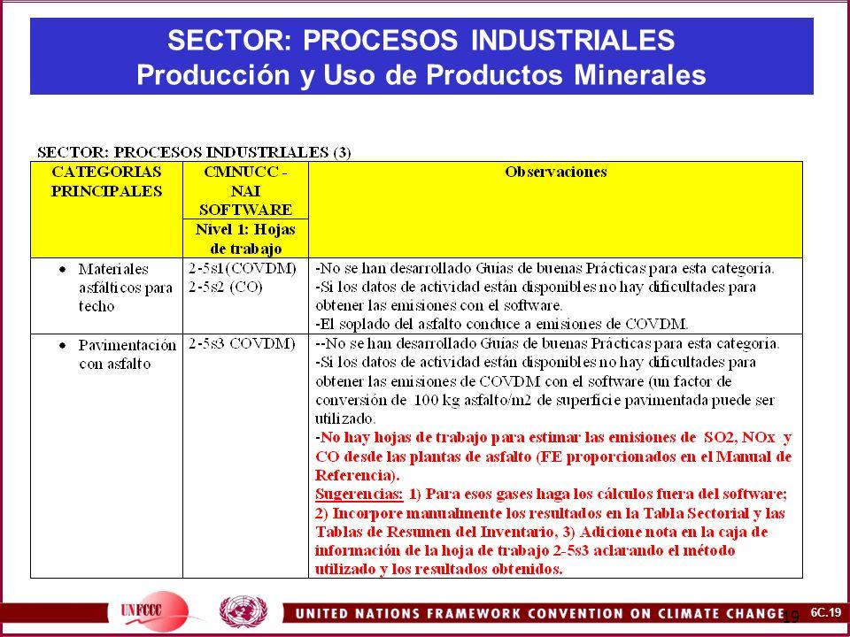 6C.19 19 SECTOR: PROCESOS INDUSTRIALES Producción y Uso de Productos Minerales