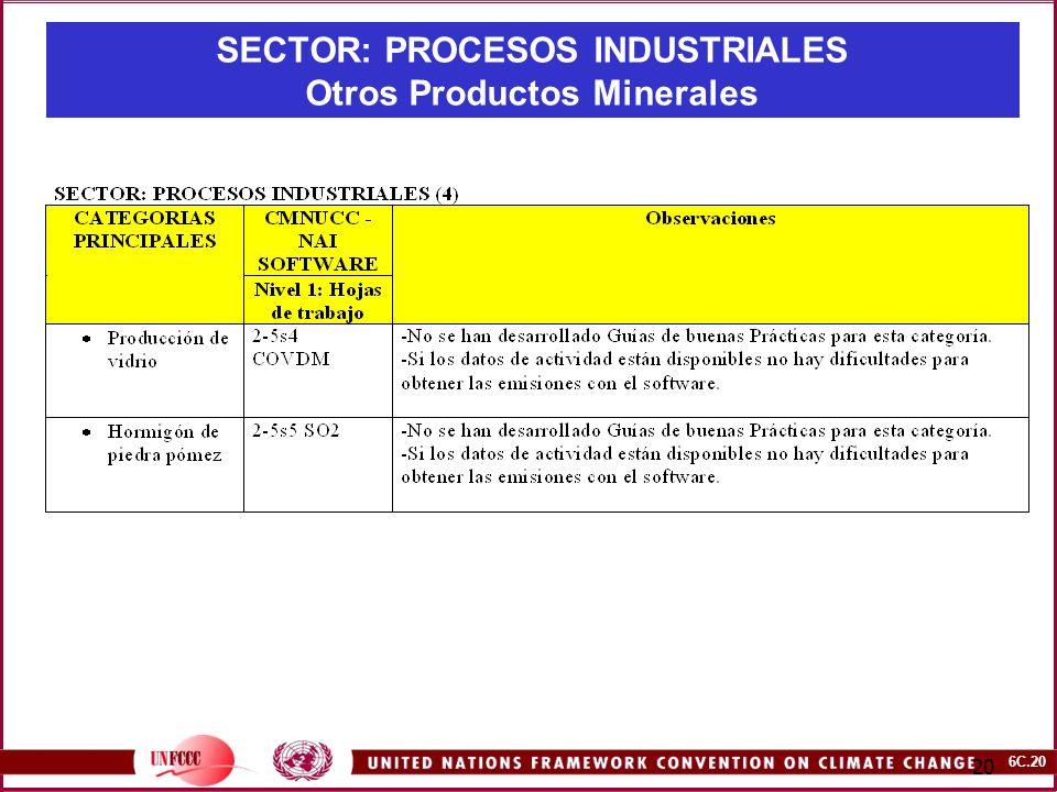 6C.20 20 SECTOR: PROCESOS INDUSTRIALES Otros Productos Minerales