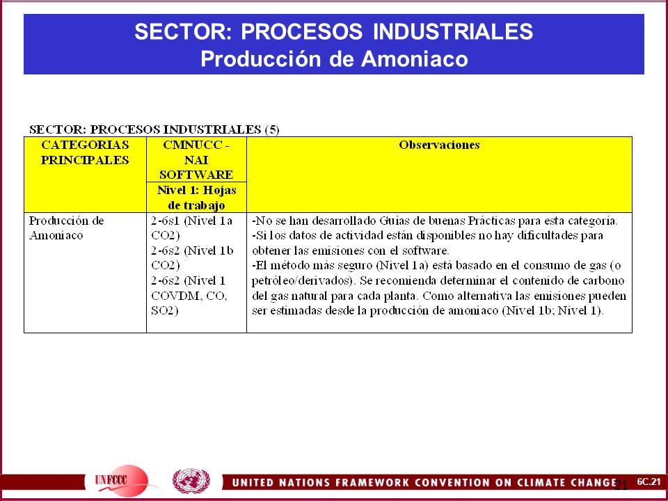 6C.21 21 SECTOR: PROCESOS INDUSTRIALES Producción de Amoniaco
