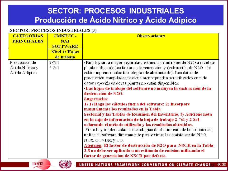 6C.22 22 SECTOR: PROCESOS INDUSTRIALES Producción de Ácido Nítrico y Ácido Adípico