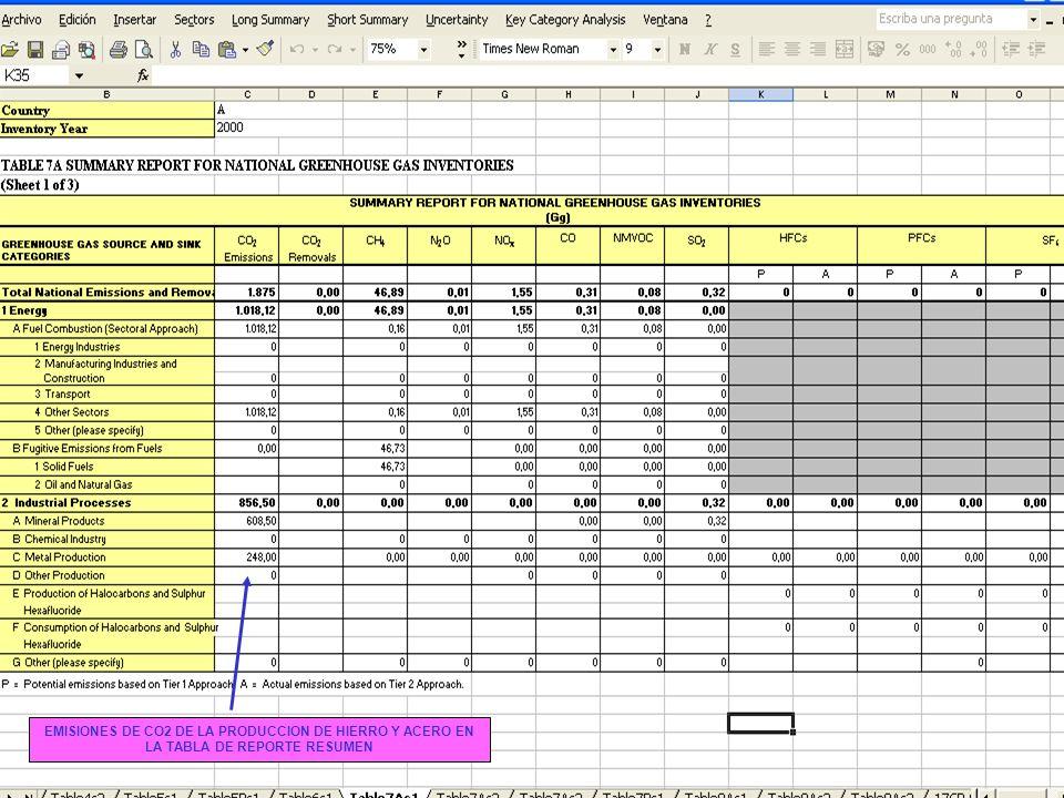 6C.31 31 EMISIONES DE CO2 DE LA PRODUCCION DE HIERRO Y ACERO EN LA TABLA DE REPORTE RESUMEN