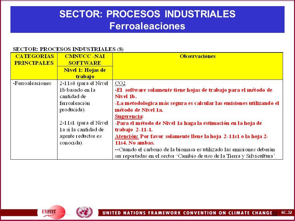6C.32 32 SECTOR: PROCESOS INDUSTRIALES Ferroaleaciones