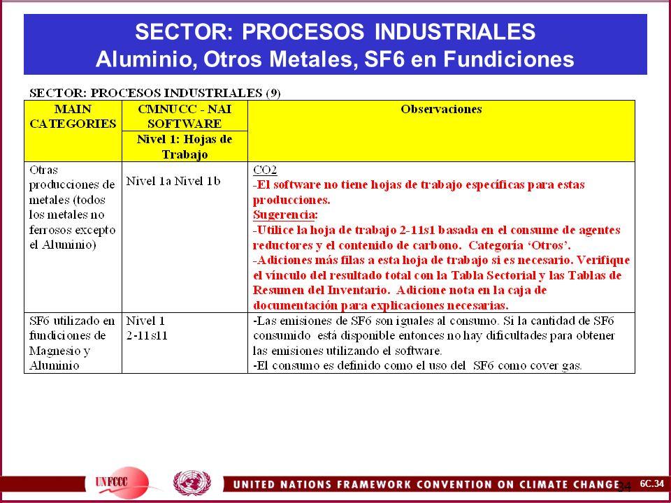 6C.34 34 SECTOR: PROCESOS INDUSTRIALES Aluminio, Otros Metales, SF6 en Fundiciones