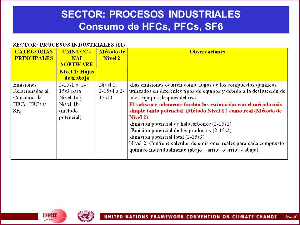 6C.37 37 SECTOR: PROCESOS INDUSTRIALES Consumo de HFCs, PFCs, SF6