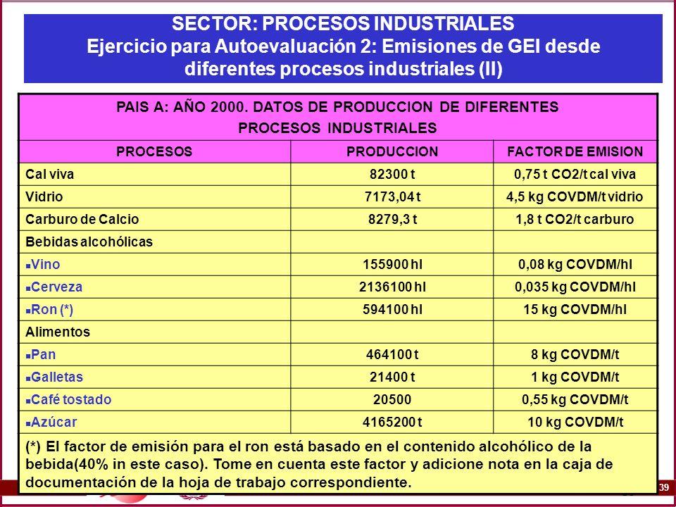 6C.39 39 SECTOR: PROCESOS INDUSTRIALES Ejercicio para Autoevaluación 2: Emisiones de GEI desde diferentes procesos industriales (II) PAIS A: AÑO 2000.