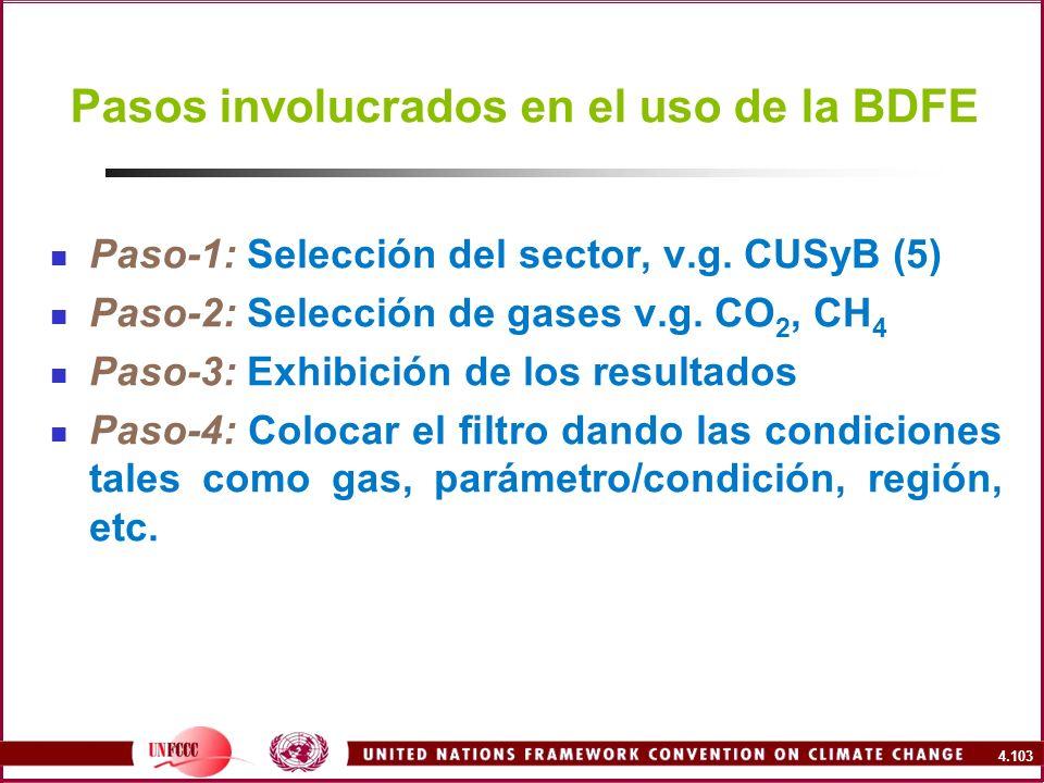 4.103 Pasos involucrados en el uso de la BDFE Paso-1: Selección del sector, v.g. CUSyB (5) Paso-2: Selección de gases v.g. CO 2, CH 4 Paso-3: Exhibici