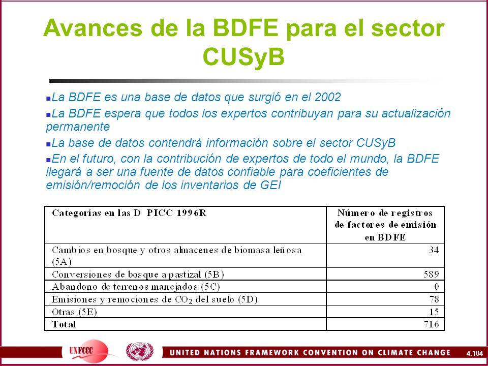4.104 Avances de la BDFE para el sector CUSyB La BDFE es una base de datos que surgió en el 2002 La BDFE espera que todos los expertos contribuyan par