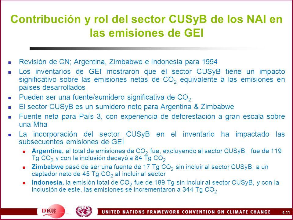 4.11 Contribución y rol del sector CUSyB de los NAI en las emisiones de GEI Revisión de CN; Argentina, Zimbabwe e Indonesia para 1994 Los inventarios