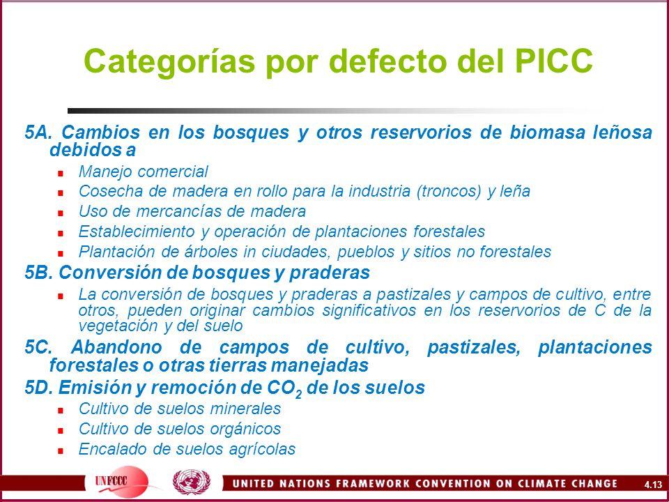 4.13 Categorías por defecto del PICC 5A. Cambios en los bosques y otros reservorios de biomasa leñosa debidos a Manejo comercial Cosecha de madera en