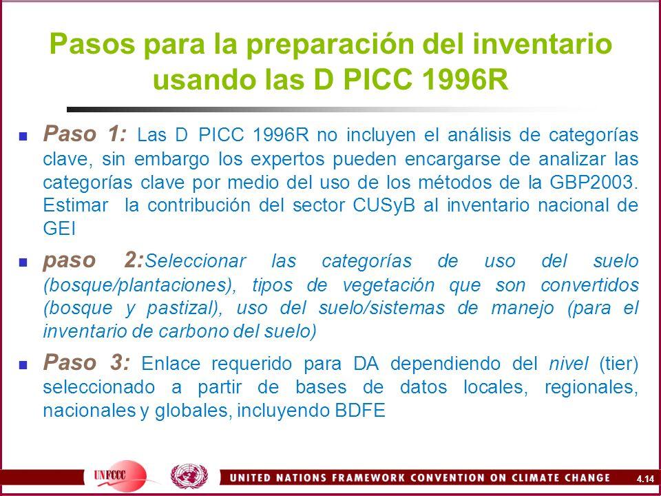 4.14 Pasos para la preparación del inventario usando las D PICC 1996R Paso 1: Las D PICC 1996R no incluyen el análisis de categorías clave, sin embarg