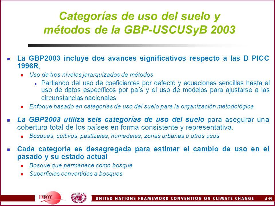4.19 Categorías de uso del suelo y métodos de la GBP-USCUSyB 2003 La GBP2003 incluye dos avances significativos respecto a las D PICC 1996R ; Uso de t