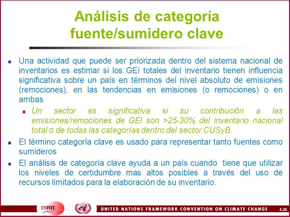 4.26 Análisis de categoría fuente/sumidero clave Una actividad que puede ser priorizada dentro del sistema nacional de inventarios es estimar si los G