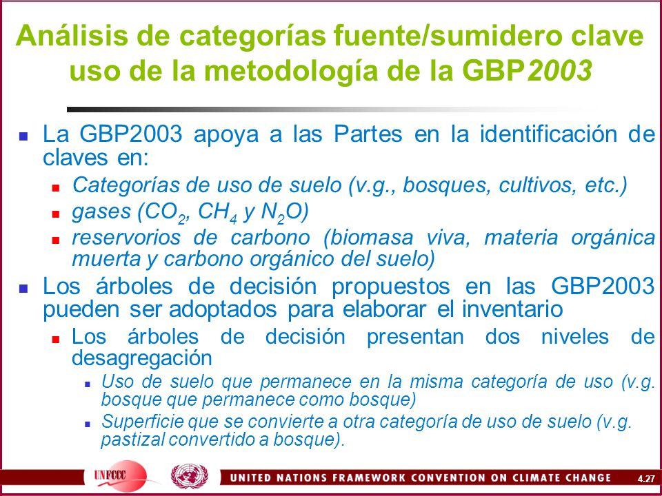4.27 Análisis de categorías fuente/sumidero clave uso de la metodología de la GBP2003 La GBP2003 apoya a las Partes en la identificación de claves en: