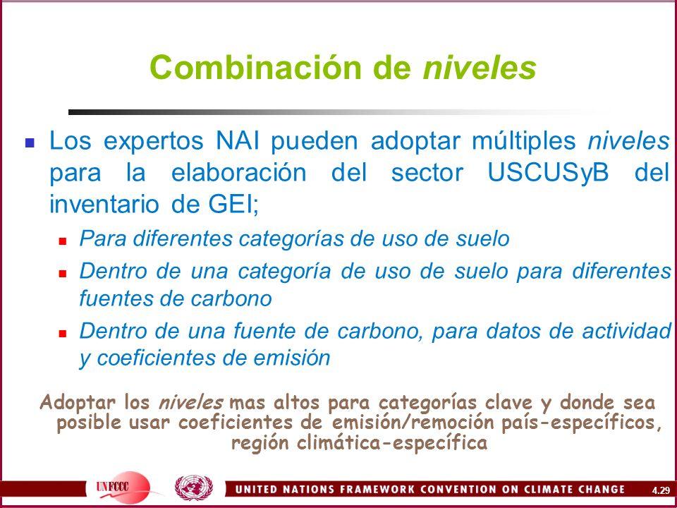 4.29 Combinación de niveles Los expertos NAI pueden adoptar múltiples niveles para la elaboración del sector USCUSyB del inventario de GEI; Para difer