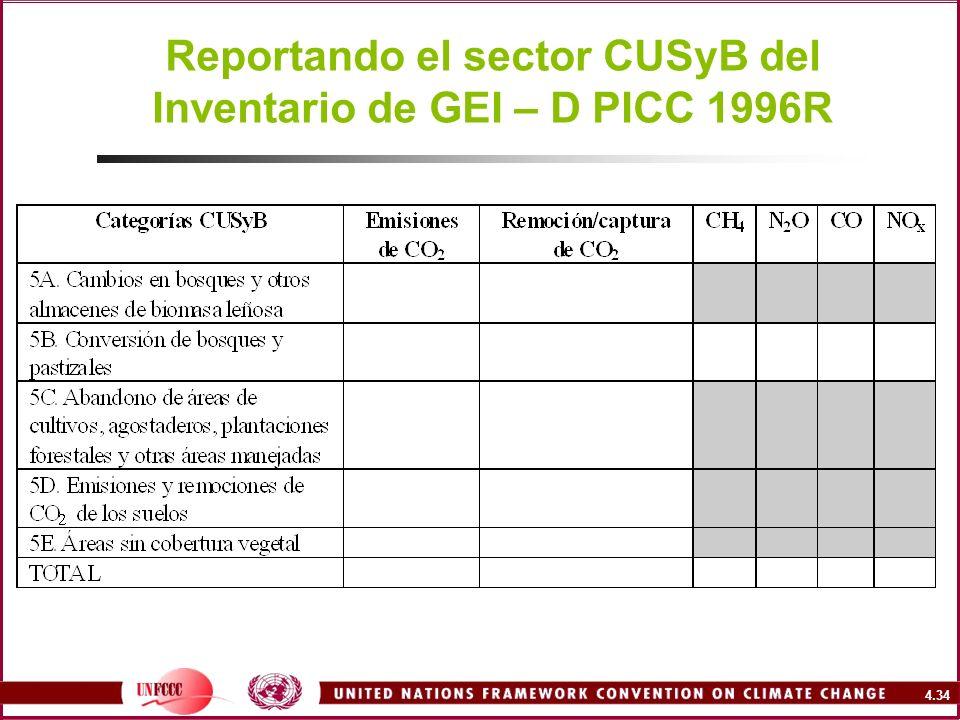 4.34 Reportando el sector CUSyB del Inventario de GEI – D PICC 1996R